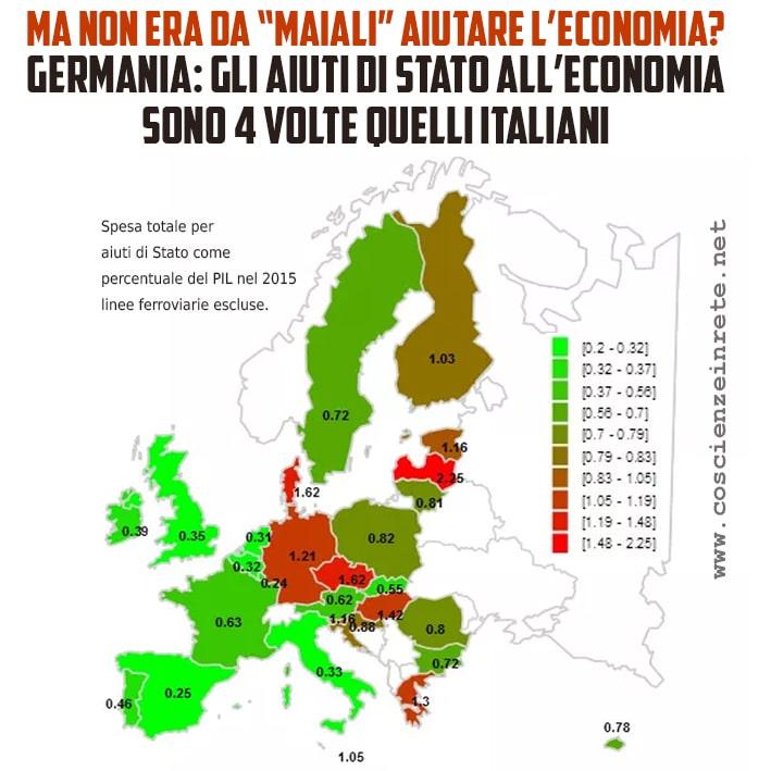 Aiuti di Stato all'economia: in Germania quasi il quadruplo rispetto all'Italia